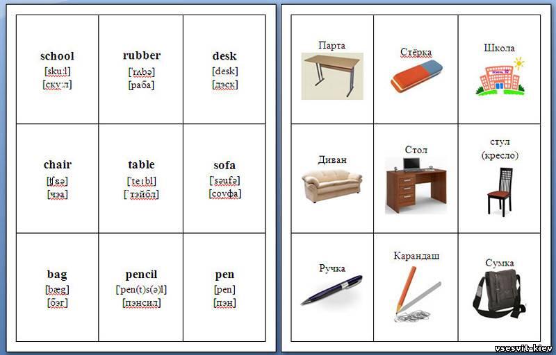 Как сделать карточки английский язык